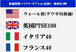 株価指数バイナリーオプション取扱い銘柄1.PNG