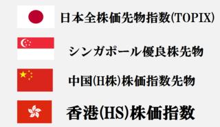 株価指数バイナリーオプション取扱い銘柄3.PNG
